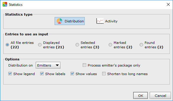 Statistics feature options